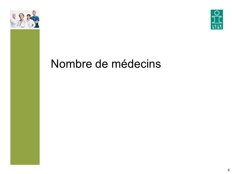 Nombre de médecins 4