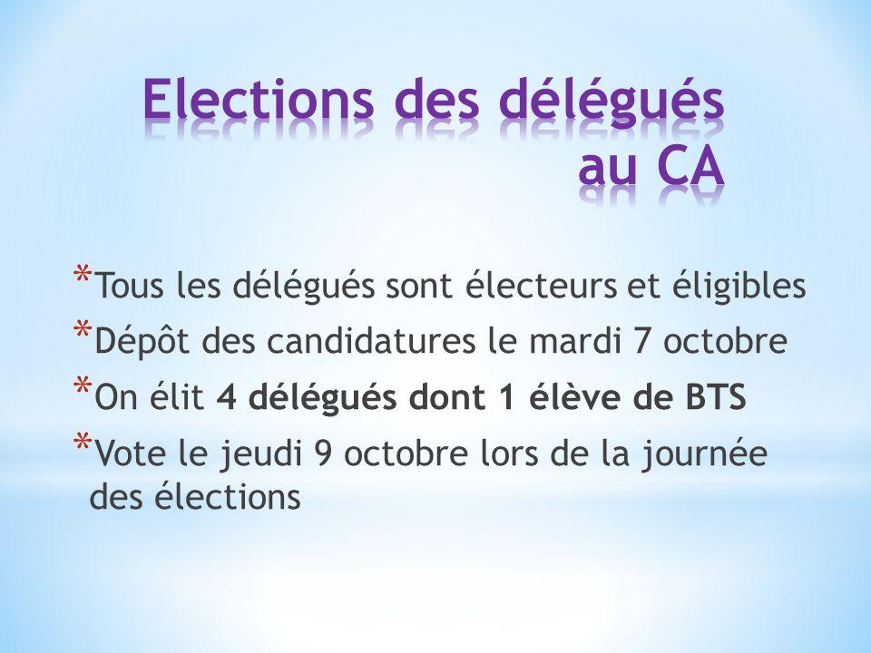 * Tous les délégués sont électeurs et éligibles * Dépôt des candidatures le mardi 7 octobre * On élit 4 délégués dont 1 élève de BTS * Vote le jeudi 9 octobre lors de la journée des élections