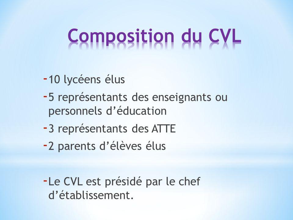 - 10 lycéens élus - 5 représentants des enseignants ou personnels d'éducation - 3 représentants des ATTE - 2 parents d'élèves élus - Le CVL est présid