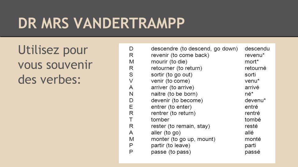 La Formation sujet + être (conjugué) + participe passé du verbe ***le participe passé doit faire l'accord avec le sujet de la phrase***