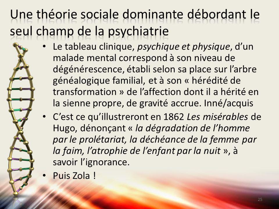Le tableau clinique, psychique et physique, d'un malade mental correspond à son niveau de dégénérescence, établi selon sa place sur l'arbre généalogiq