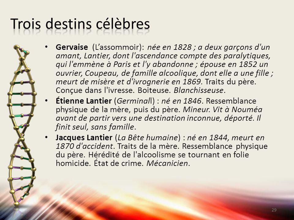 Gervaise (L'assommoir): née en 1828 ; a deux garçons d'un amant, Lantier, dont l'ascendance compte des paralytiques, qui l'emmène à Paris et l'y aband