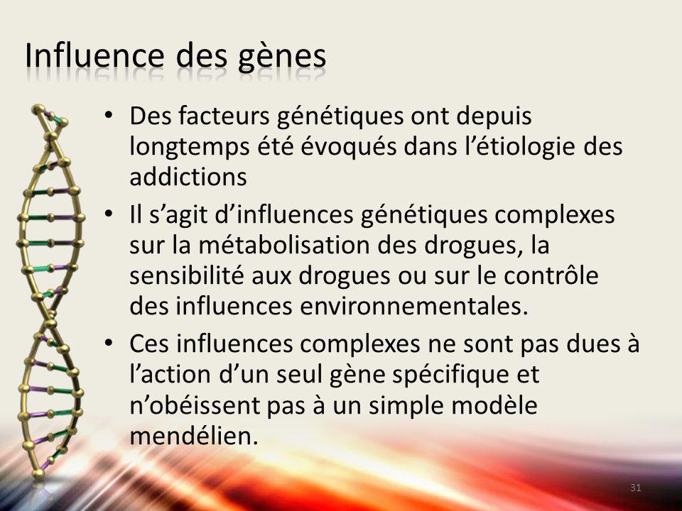 Des facteurs génétiques ont depuis longtemps été évoqués dans l'étiologie des addictions Il s'agit d'influences génétiques complexes sur la métabolisa