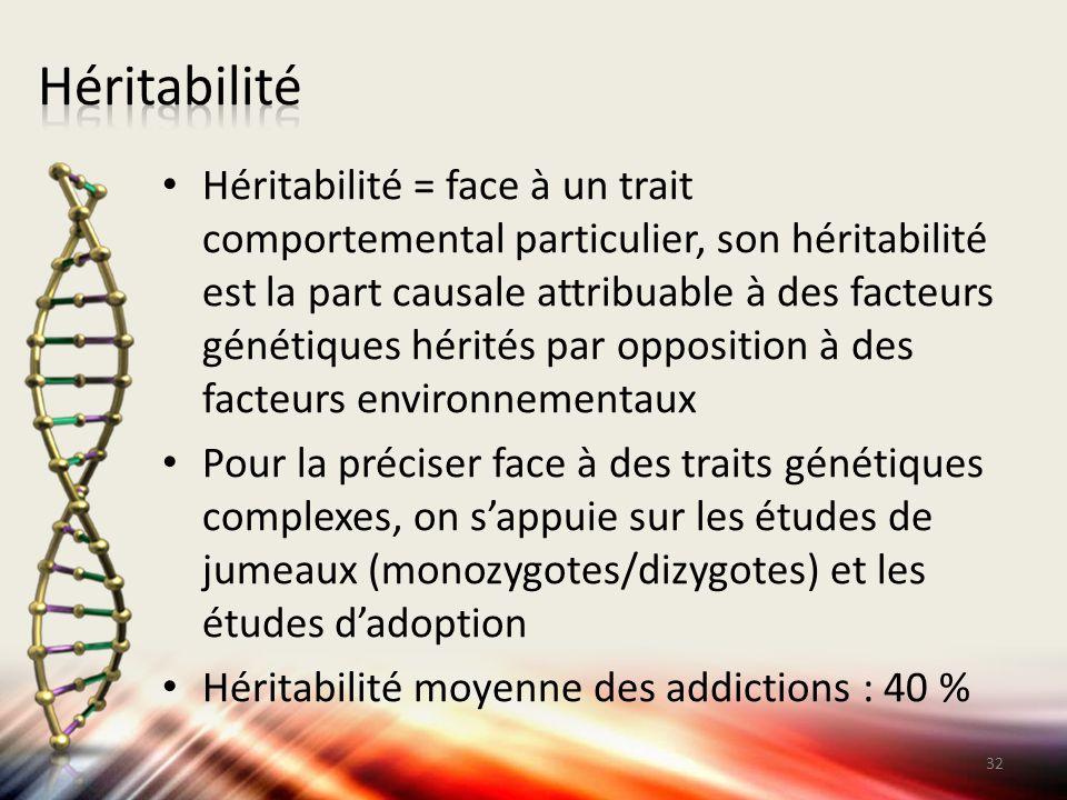 Héritabilité = face à un trait comportemental particulier, son héritabilité est la part causale attribuable à des facteurs génétiques hérités par oppo