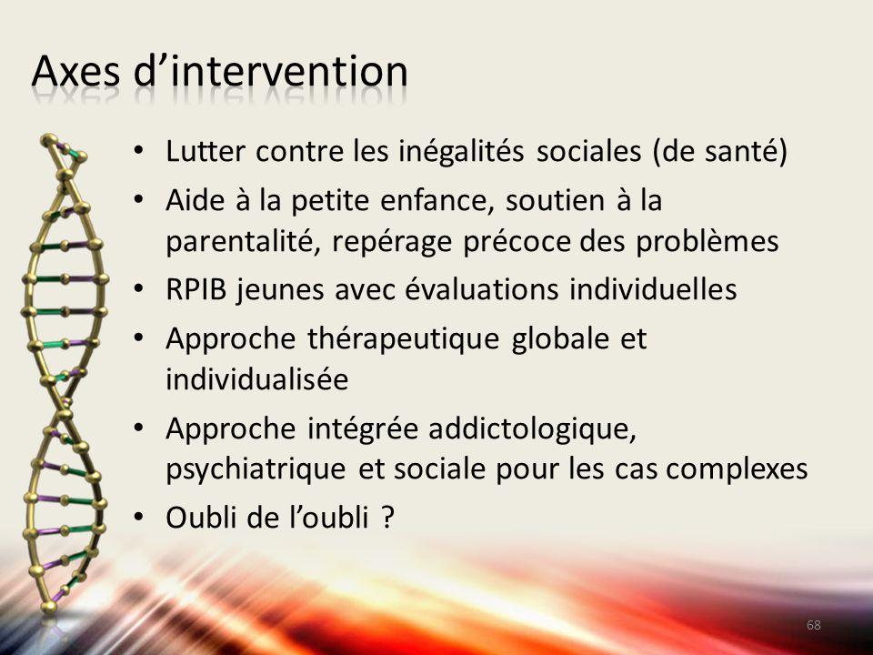 Lutter contre les inégalités sociales (de santé) Aide à la petite enfance, soutien à la parentalité, repérage précoce des problèmes RPIB jeunes avec é