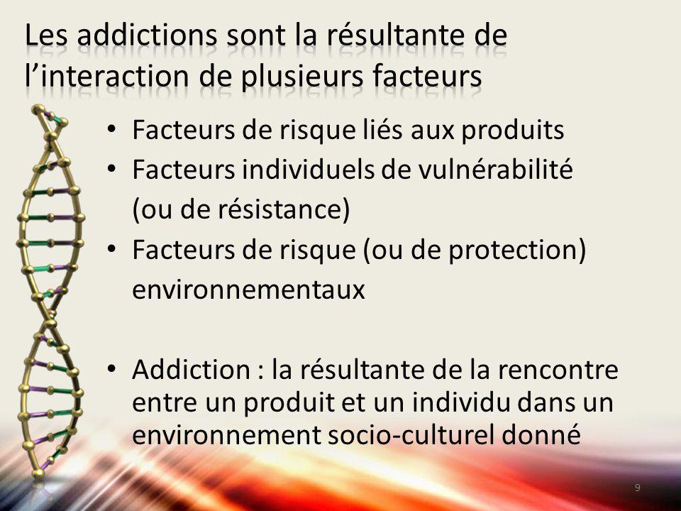 Potentiel addictif : – Rapidité d'installation de la dépendance induite chez l'animal – Rapport consommateurs dépendants/consommateurs non dépendants – Modes de consommation : per os, fumé, IV, snif, etc.