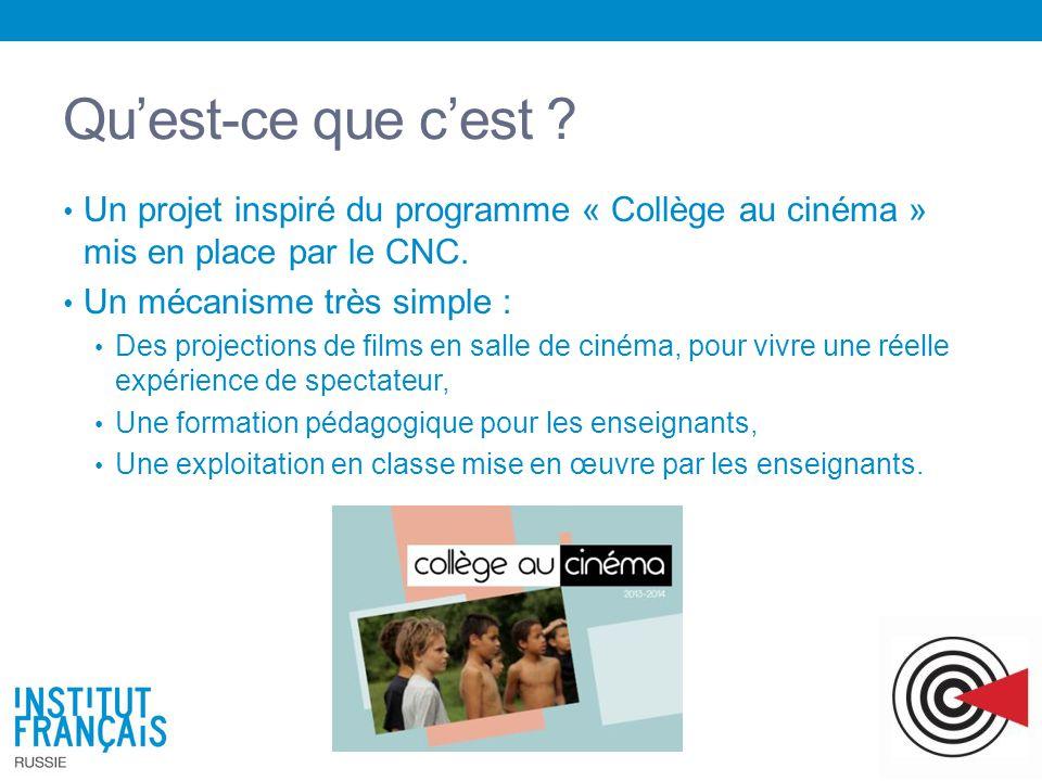 Qu'est-ce que c'est . Un projet inspiré du programme « Collège au cinéma » mis en place par le CNC.
