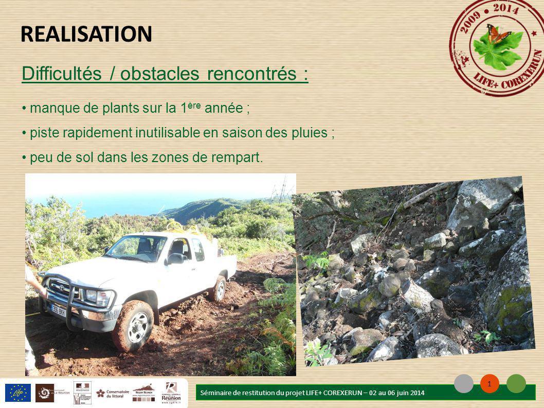 Difficultés / obstacles rencontrés : manque de plants sur la 1 ère année ; piste rapidement inutilisable en saison des pluies ; peu de sol dans les zones de rempart.
