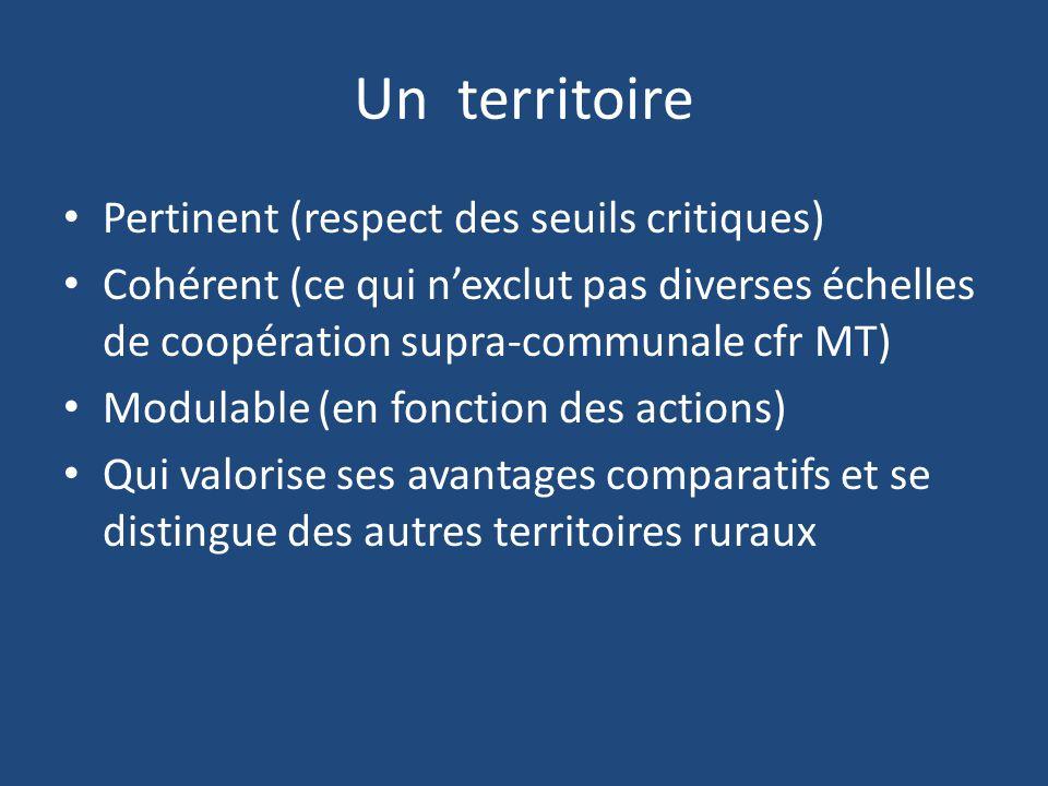 Un territoire Pertinent (respect des seuils critiques) Cohérent (ce qui n'exclut pas diverses échelles de coopération supra-communale cfr MT) Modulabl