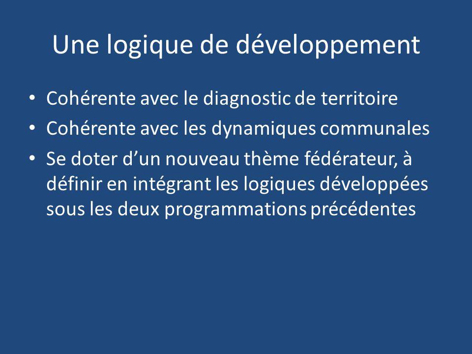 Une logique de développement Cohérente avec le diagnostic de territoire Cohérente avec les dynamiques communales Se doter d'un nouveau thème fédérateur, à définir en intégrant les logiques développées sous les deux programmations précédentes