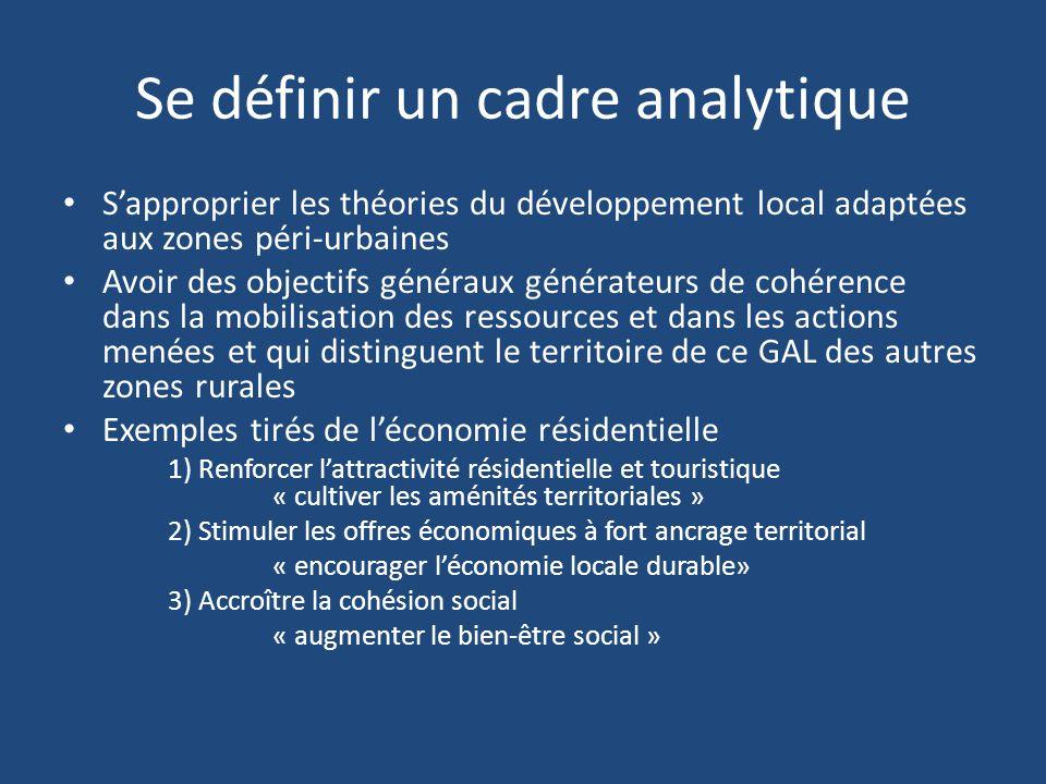 Se définir un cadre analytique S'approprier les théories du développement local adaptées aux zones péri-urbaines Avoir des objectifs généraux générate