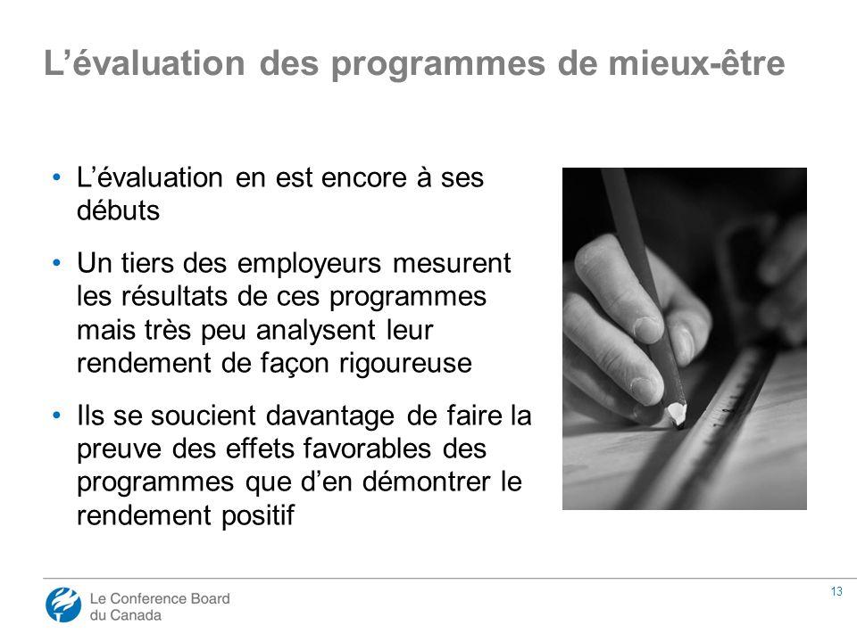 13 L'évaluation en est encore à ses débuts Un tiers des employeurs mesurent les résultats de ces programmes mais très peu analysent leur rendement de façon rigoureuse Ils se soucient davantage de faire la preuve des effets favorables des programmes que d'en démontrer le rendement positif L'évaluation des programmes de mieux-être
