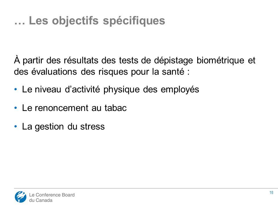 18 À partir des résultats des tests de dépistage biométrique et des évaluations des risques pour la santé : Le niveau d'activité physique des employés Le renoncement au tabac La gestion du stress … Les objectifs spécifiques