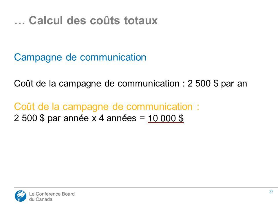 27 Campagne de communication Coût de la campagne de communication : 2 500 $ par an Coût de la campagne de communication : 2 500 $ par année x 4 années = … Calcul des coûts totaux 10 000 $