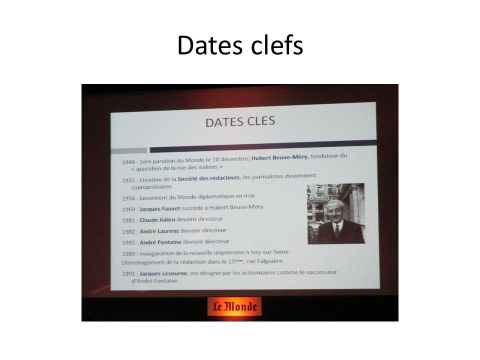 Dates clefs