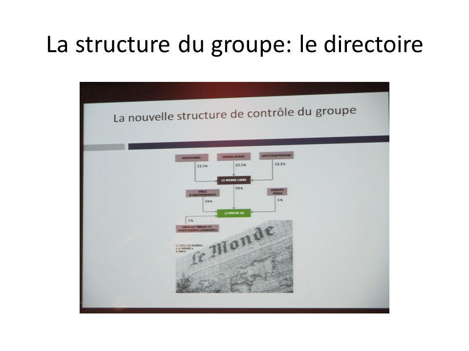 La structure du groupe: le directoire