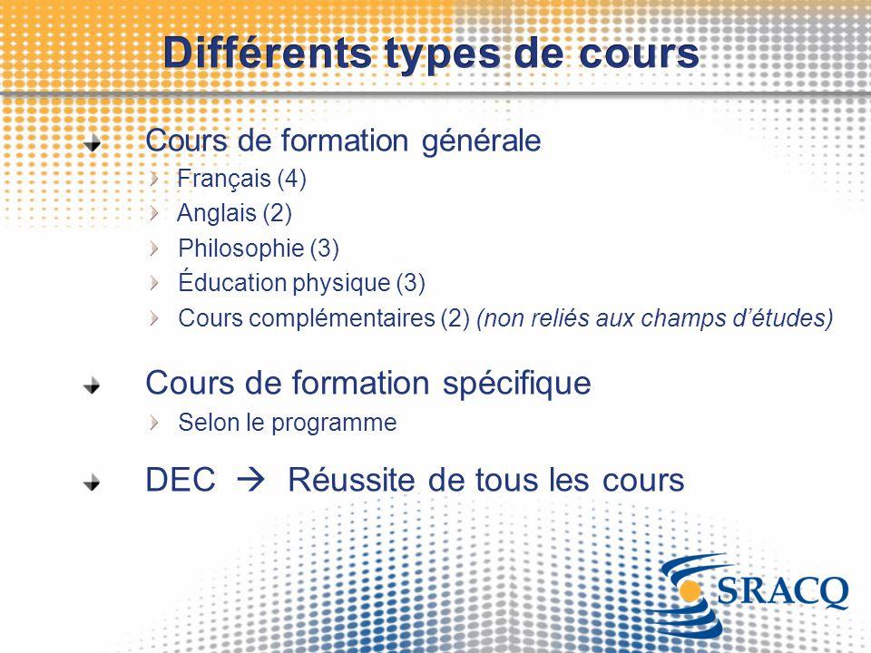 Cours de formation générale Français (4) Anglais (2) Philosophie (3) Éducation physique (3) Cours complémentaires (2) (non reliés aux champs d'études)