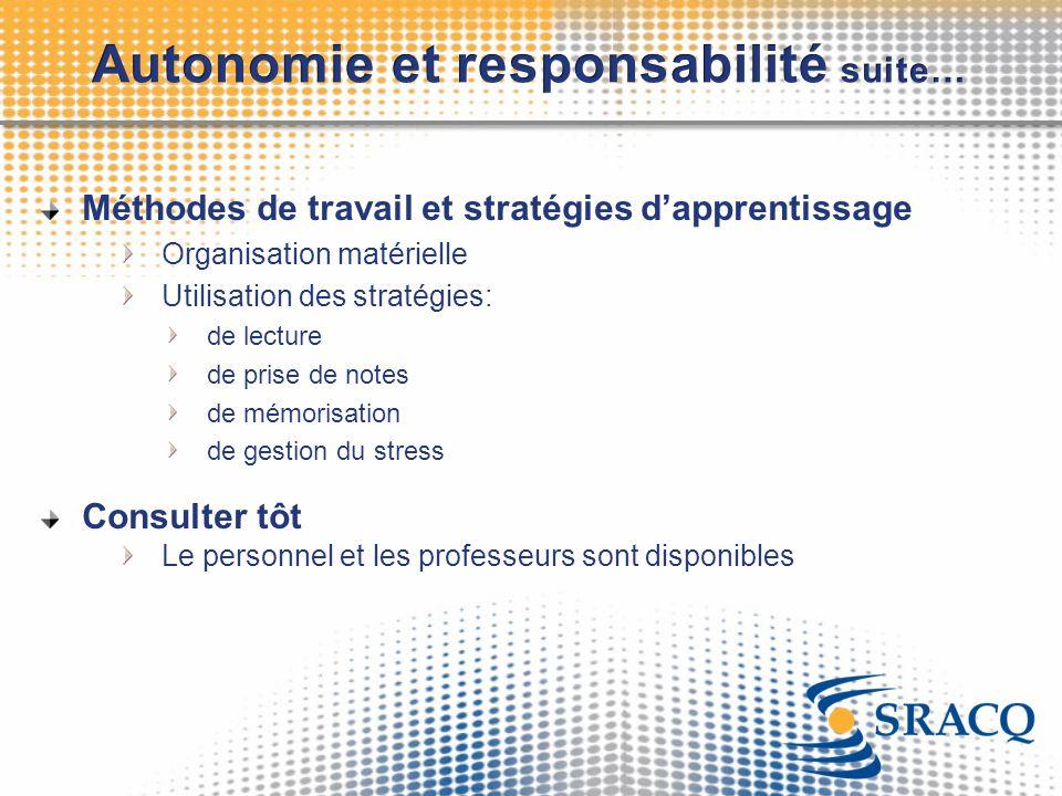 Méthodes de travail et stratégies d'apprentissage Organisation matérielle Utilisation des stratégies: de lecture de prise de notes de mémorisation de