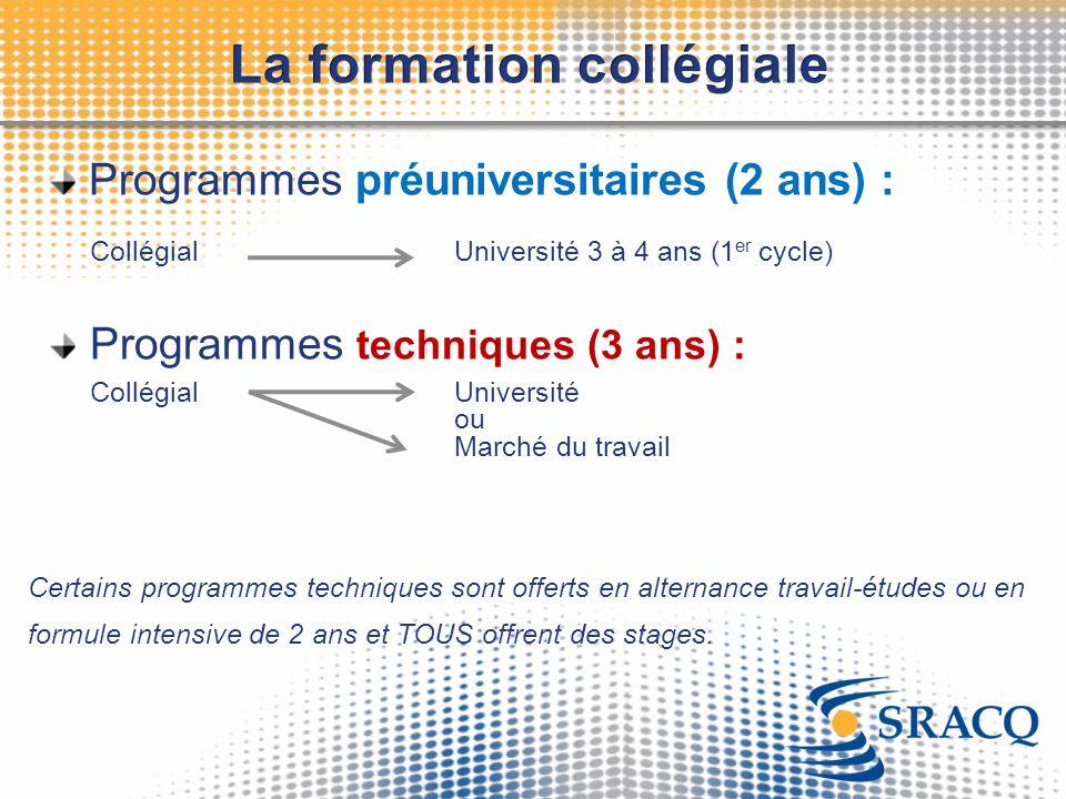 Programmes préuniversitaires (2 ans) : Collégial Université 3 à 4 ans (1 er cycle) Programmes techniques (3 ans) : CollégialUniversité ou Marché du tr