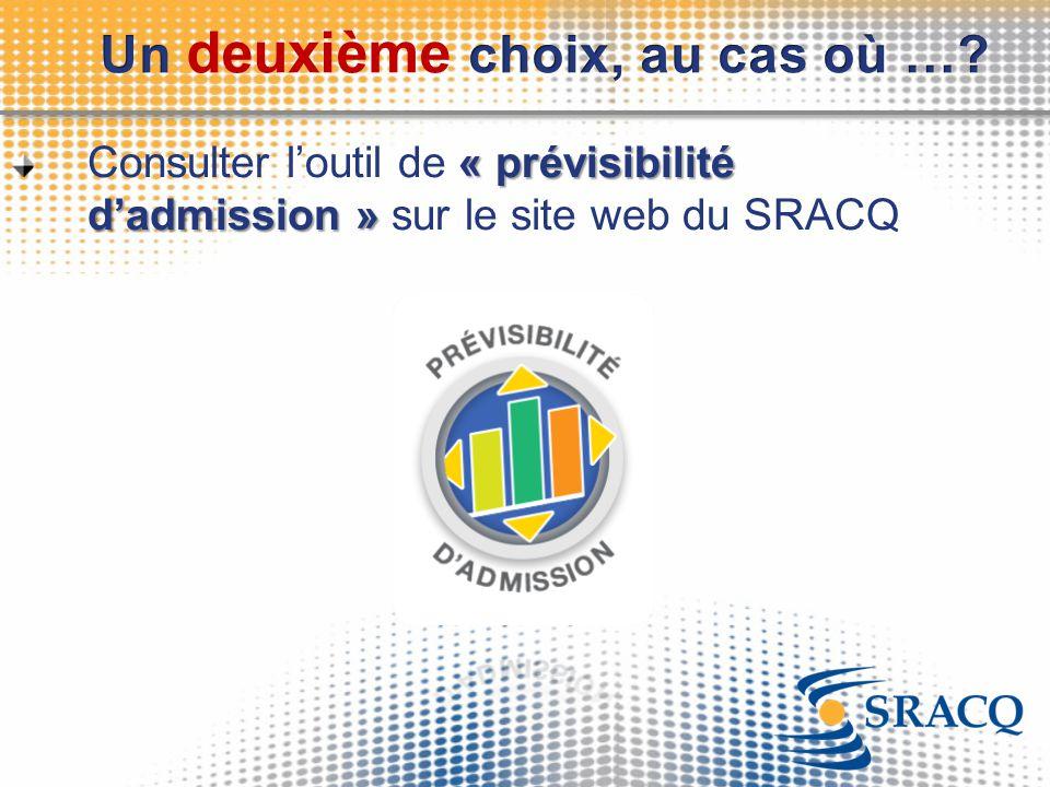 « prévisibilité d'admission » Consulter l'outil de « prévisibilité d'admission » sur le site web du SRACQ