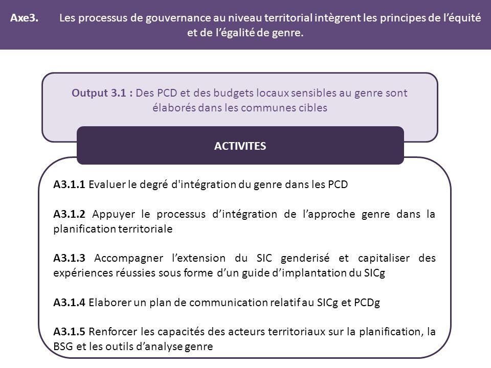 Axe3. Les processus de gouvernance au niveau territorial intègrent les principes de l'équité et de l'égalité de genre. A3.1.1 Evaluer le degré d'intég