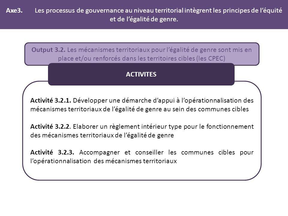 Axe3. Les processus de gouvernance au niveau territorial intègrent les principes de l'équité et de l'égalité de genre. Output 3.2. Les mécanismes terr