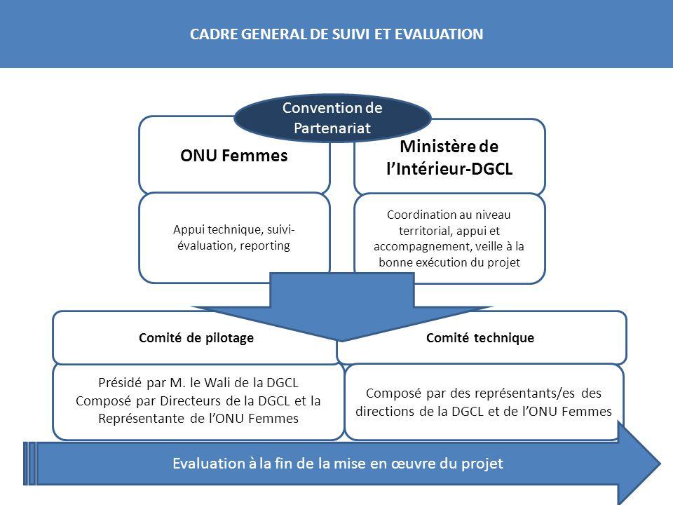Présidé par M. le Wali de la DGCL Composé par Directeurs de la DGCL et la Représentante de l'ONU Femmes ONU Femmes CADRE GENERAL DE SUIVI ET EVALUATIO