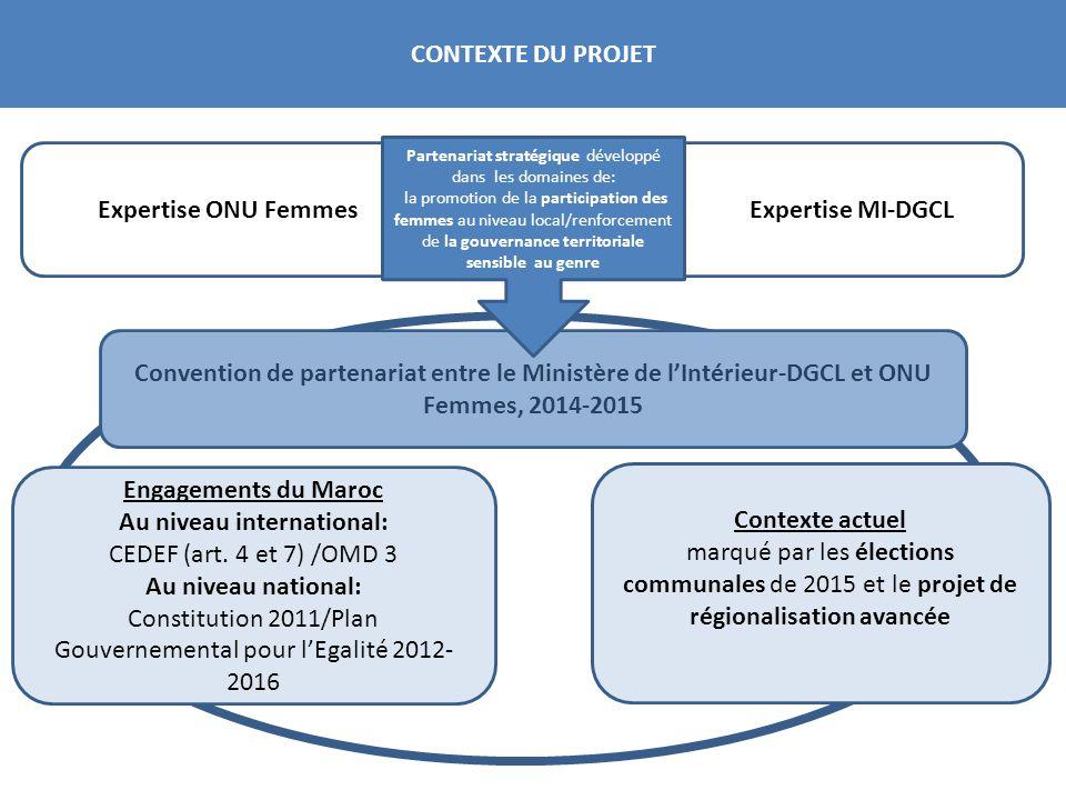 CONTEXTE DU PROJET Convention de partenariat entre le Ministère de l'Intérieur-DGCL et ONU Femmes, 2014-2015 Engagements du Maroc Au niveau internatio
