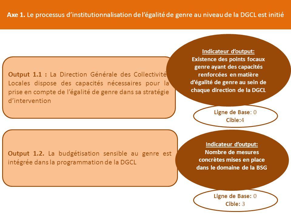 Axe 1. Le processus d'institutionnalisation de l'égalité de genre au niveau de la DGCL est initié Output 1.2. La budgétisation sensible au genre est i