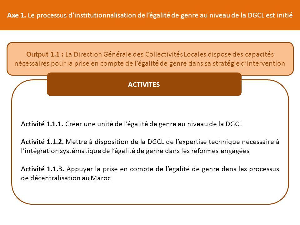Axe 1. Le processus d'institutionnalisation de l'égalité de genre au niveau de la DGCL est initié Activité 1.1.1. Créer une unité de l'égalité de genr