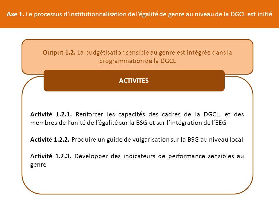 Axe 1. Le processus d'institutionnalisation de l'égalité de genre au niveau de la DGCL est initié Activité 1.2.1. Renforcer les capacités des cadres d