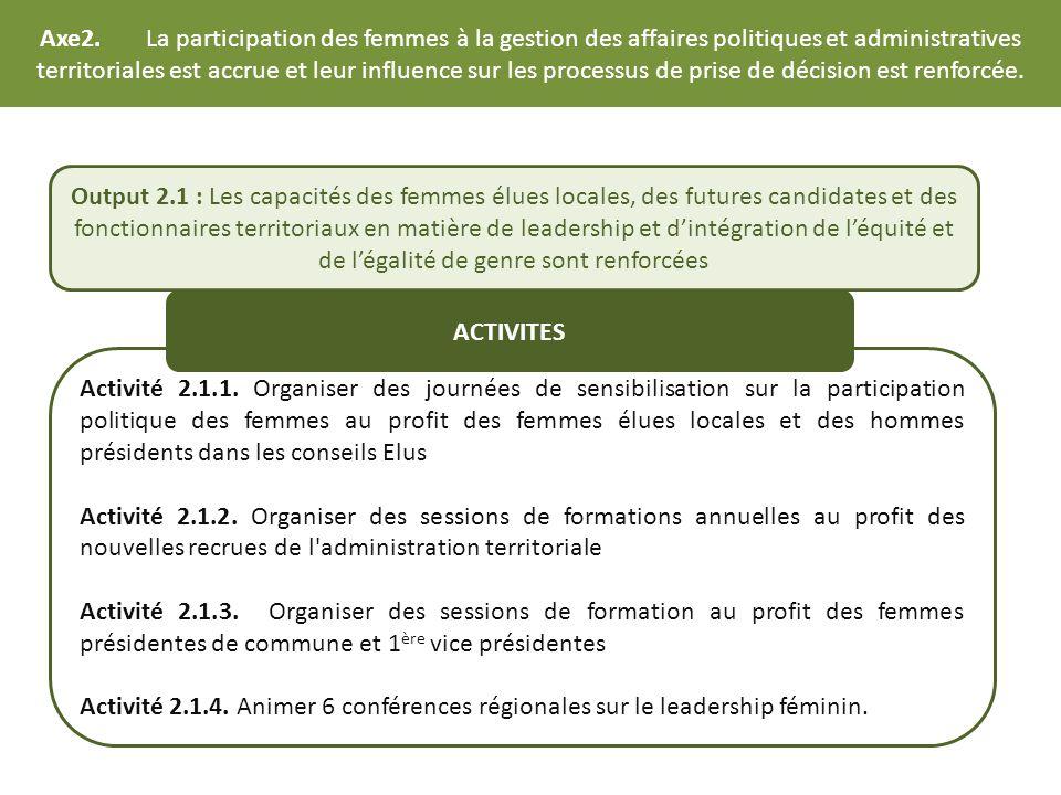 Axe2. La participation des femmes à la gestion des affaires politiques et administratives territoriales est accrue et leur influence sur les processus