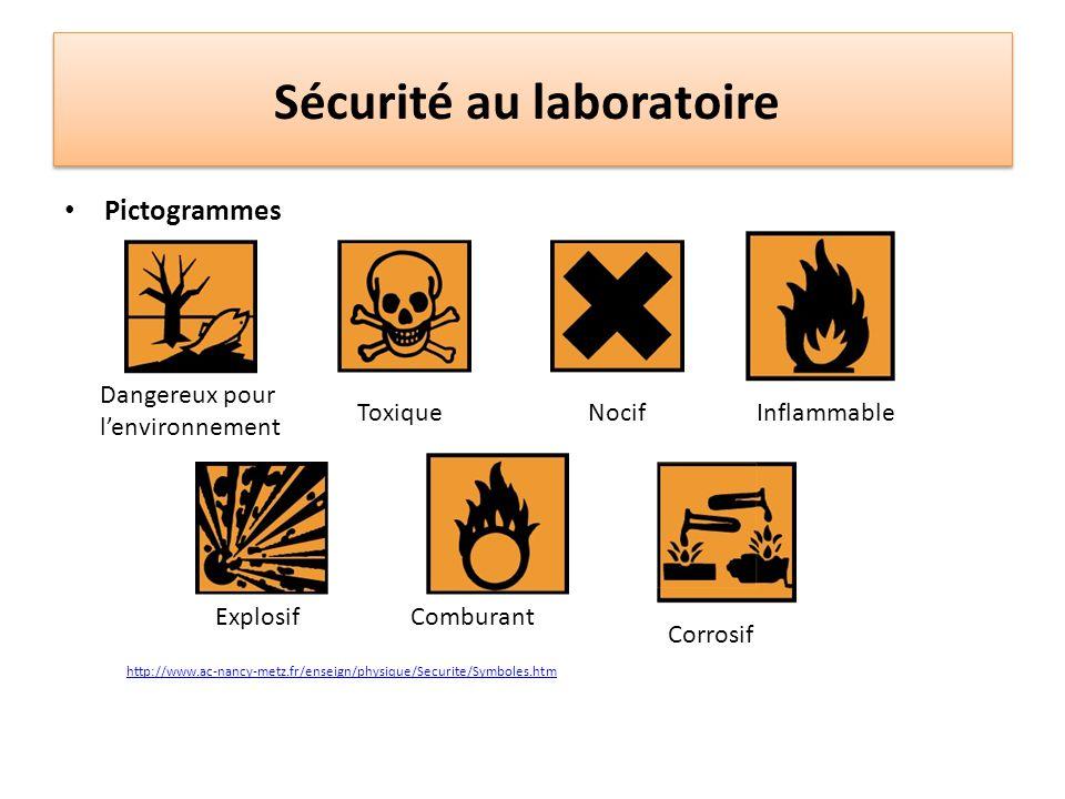 Sécurité au laboratoire Pictogrammes http://www.ac-nancy-metz.fr/enseign/physique/Securite/Symboles.htm Toxique Dangereux pour l'environnement NocifIn