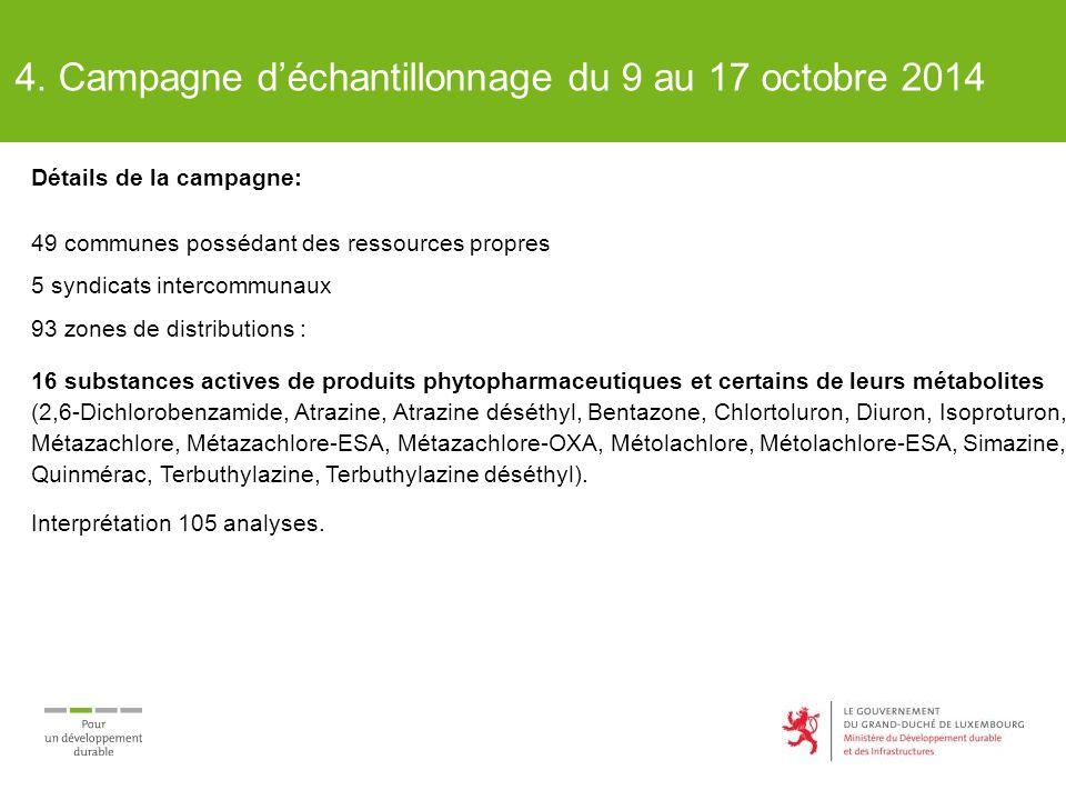 4. Campagne d'échantillonnage du 9 au 17 octobre 2014 Détails de la campagne: 49 communes possédant des ressources propres 5 syndicats intercommunaux