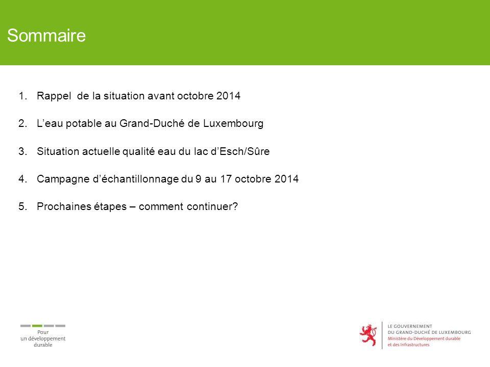 Sommaire 1.Rappel de la situation avant octobre 2014 2.L'eau potable au Grand-Duché de Luxembourg 3.Situation actuelle qualité eau du lac d'Esch/Sûre