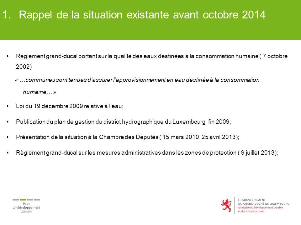 1.Rappel de la situation existante avant octobre 2014 Règlement grand-ducal portant sur la qualité des eaux destinées à la consommation humaine ( 7 oc
