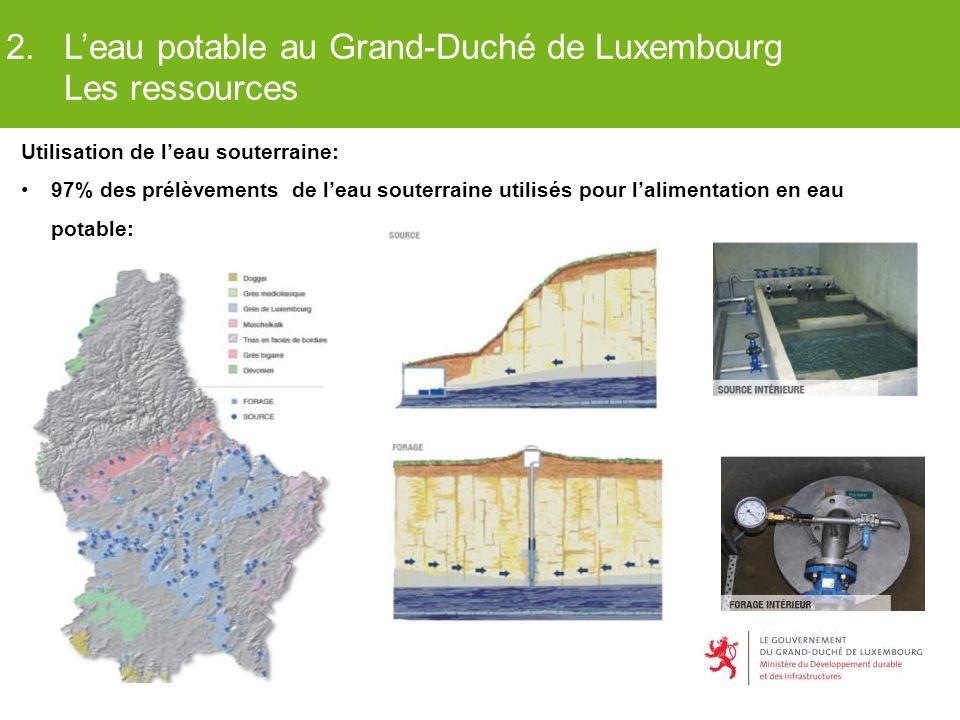 Utilisation de l'eau souterraine: 97% des prélèvements de l'eau souterraine utilisés pour l'alimentation en eau potable: 2. L'eau potable au Grand-Duc