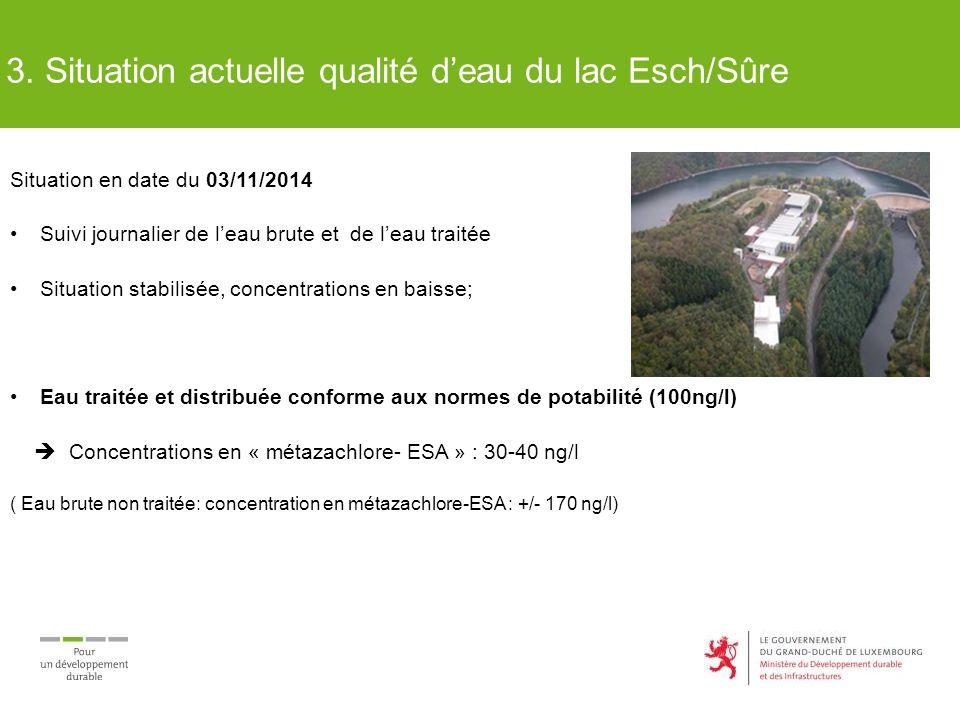 3. Situation actuelle qualité d'eau du lac Esch/Sûre Situation en date du 03/11/2014 Suivi journalier de l'eau brute et de l'eau traitée Situation sta