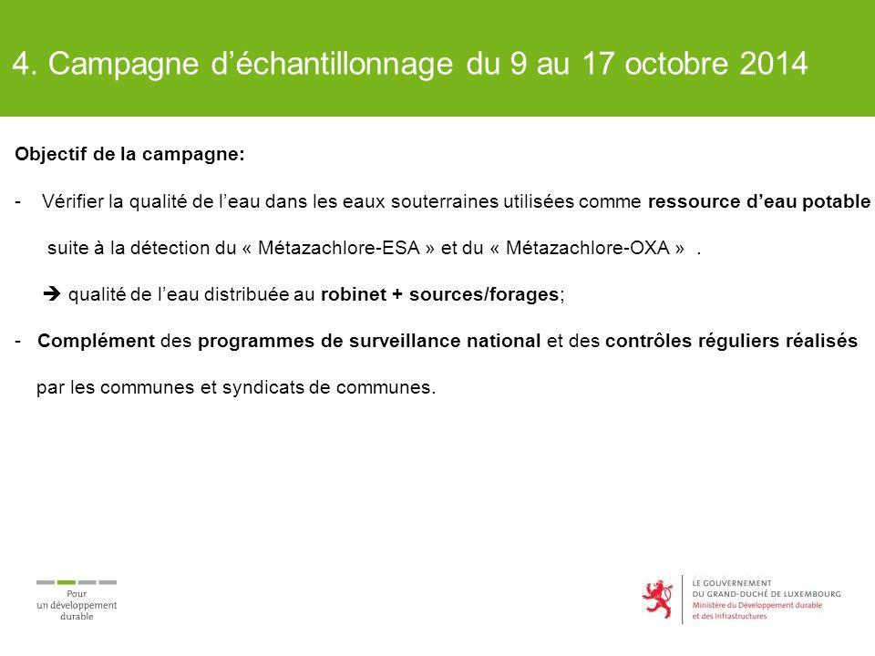4. Campagne d'échantillonnage du 9 au 17 octobre 2014 Objectif de la campagne: -Vérifier la qualité de l'eau dans les eaux souterraines utilisées comm