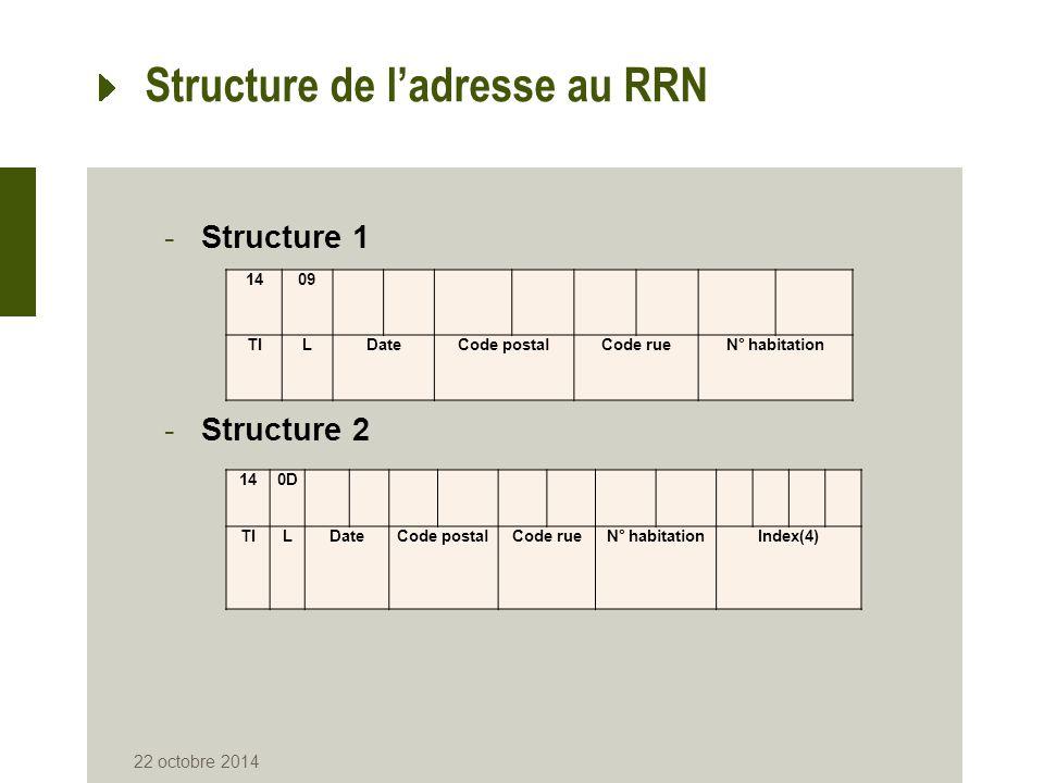 Structure de l'adresse au RRN -Structure 1 -Structure 2 22 octobre 2014 1409 TILDateCode postalCode rueN° habitation 140D TILDateCode postalCode rueN°