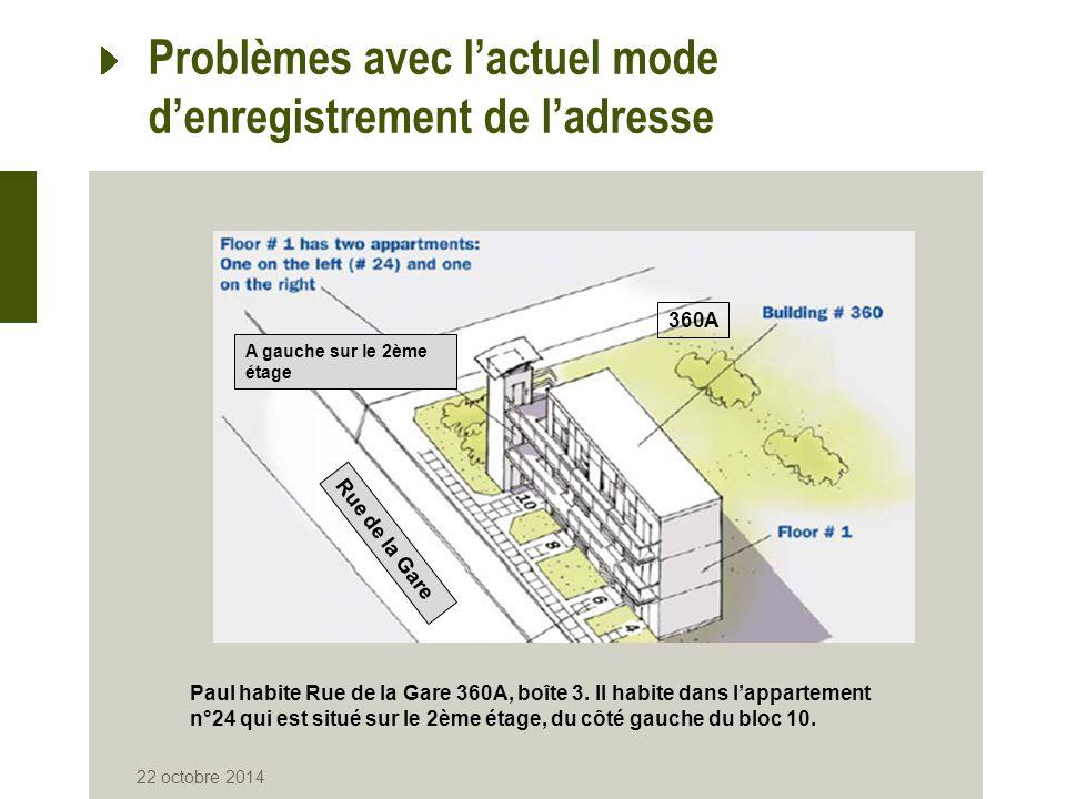 Problèmes avec l'actuel mode d'enregistrement de l'adresse 22 octobre 2014 360A Rue de la Gare A gauche sur le 2ème étage Paul habite Rue de la Gare 3