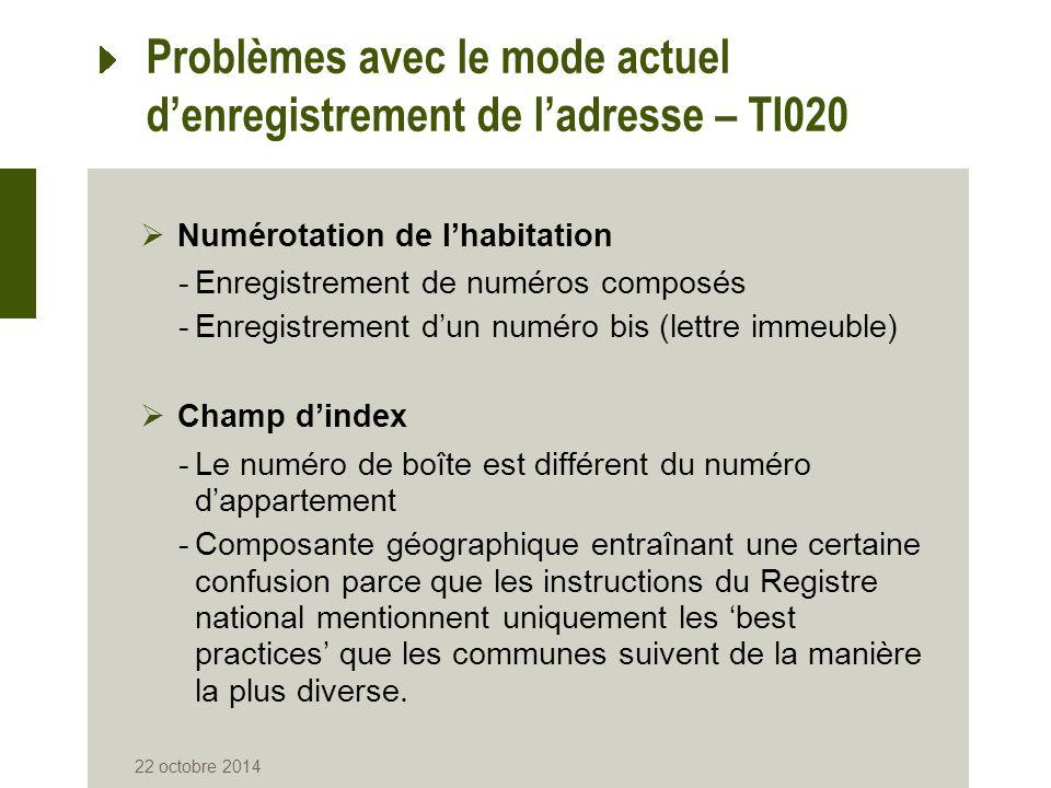 Problèmes avec le mode actuel d'enregistrement de l'adresse – TI020  Numérotation de l'habitation -Enregistrement de numéros composés -Enregistrement