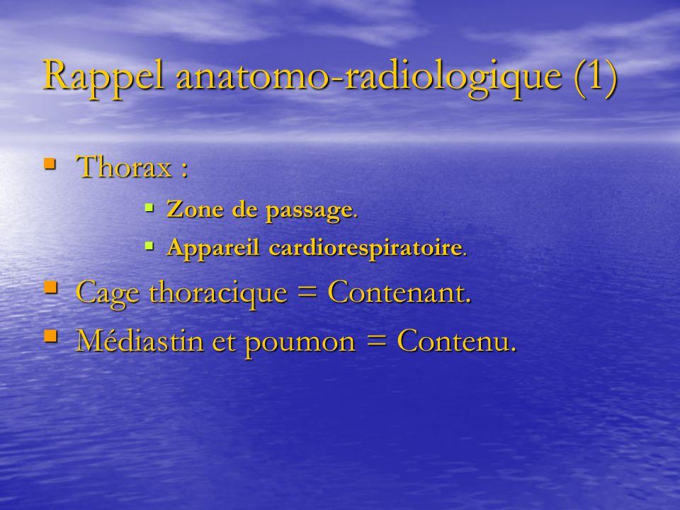 Rappel anatomo-radiologique (1)  Thorax :  Zone de passage.  Appareil cardiorespiratoire.  Cage thoracique = Contenant.  Médiastin et poumon = Co