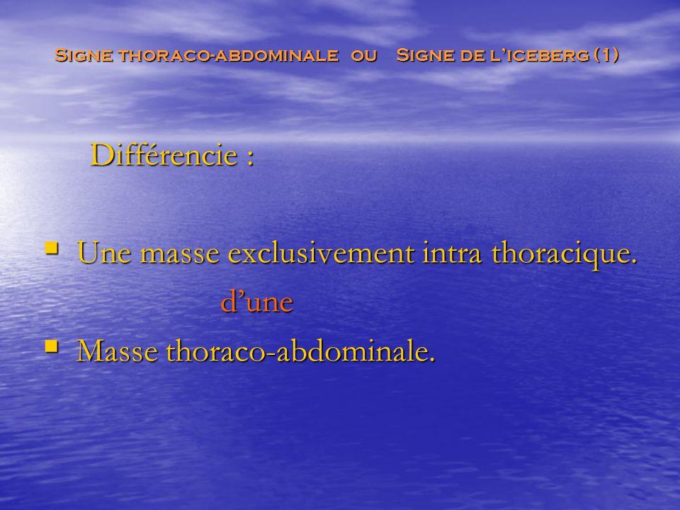 Différencie : Différencie :  Une masse exclusivement intra thoracique. d'une d'une  Masse thoraco-abdominale. Signe thoraco-abdominale ou Signe de l