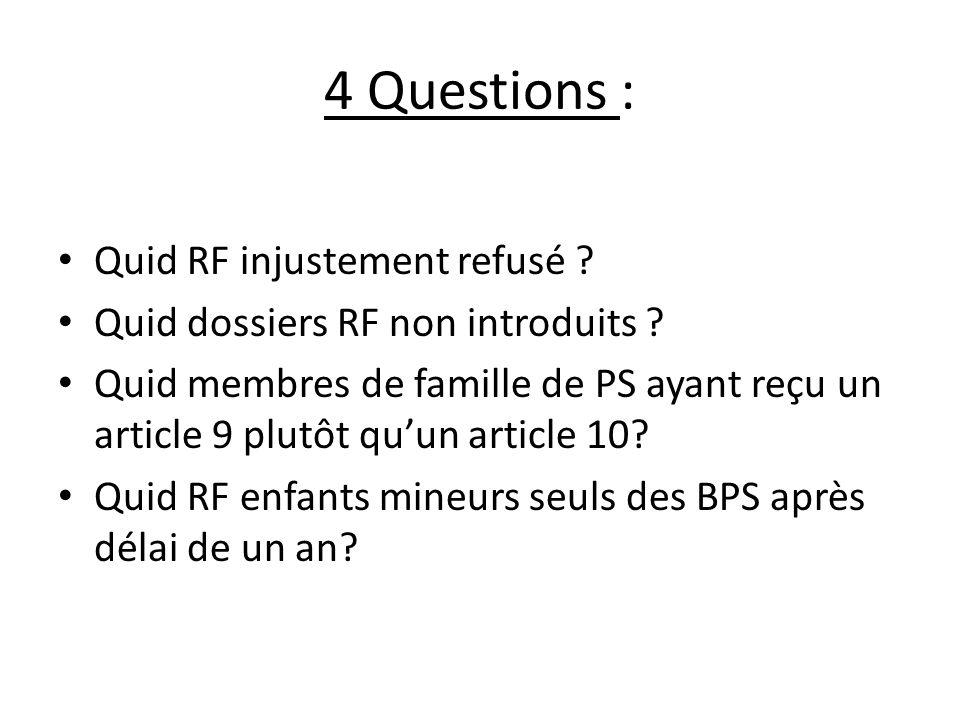 4 Questions : Quid RF injustement refusé . Quid dossiers RF non introduits .