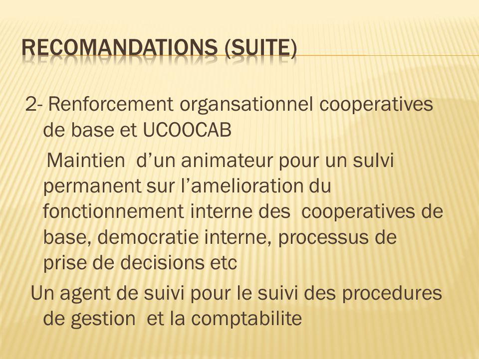 2- Renforcement organsationnel cooperatives de base et UCOOCAB Maintien d'un animateur pour un suIvi permanent sur l'amelioration du fonctionnement in