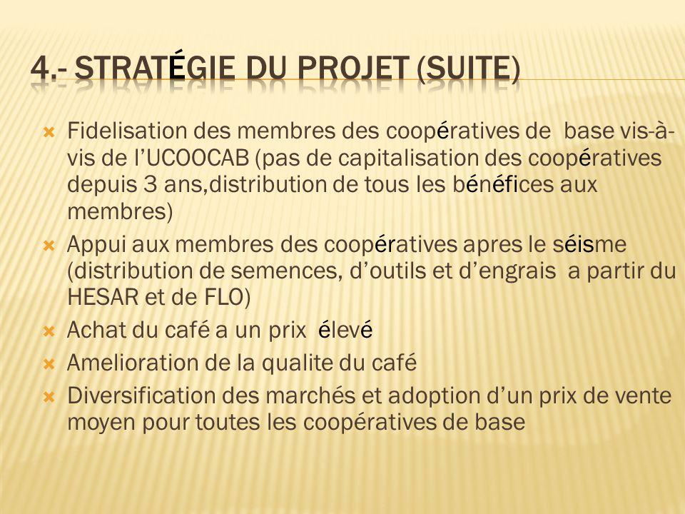  Fidelisation des membres des coopératives de base vis-à- vis de l'UCOOCAB (pas de capitalisation des coopératives depuis 3 ans,distribution de tous