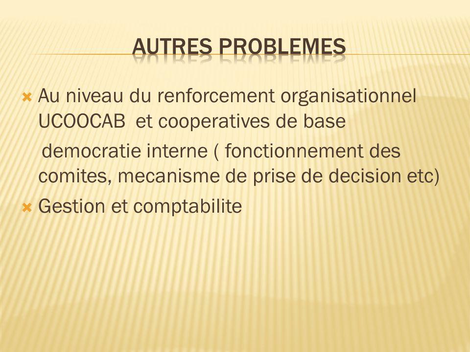  Au niveau du renforcement organisationnel UCOOCAB et cooperatives de base democratie interne ( fonctionnement des comites, mecanisme de prise de dec