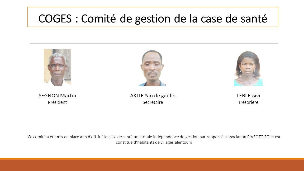 COGES : Comité de gestion de la case de santé SEGNON Martin Président AKITE Yao de gaulle Secrétaire TEBI Essivi Trésorière Ce comité a été mis en pla