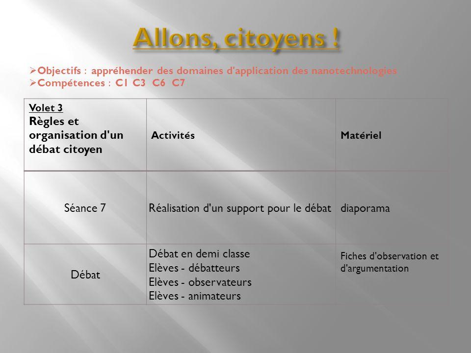 Volet 3 Règles et organisation d'un débat citoyen ActivitésMatériel Séance 7Réalisation d'un support pour le débatdiaporama Débat Débat en demi classe